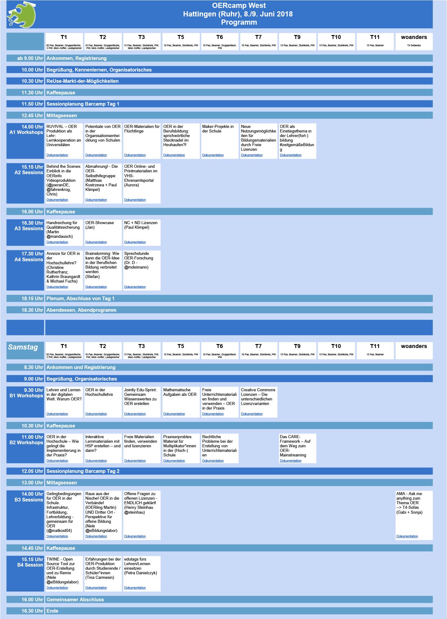 Vorschau (Screenshot) zum Plan in Google Docs