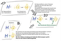 Was versteht man unter Oxidationszahl?
