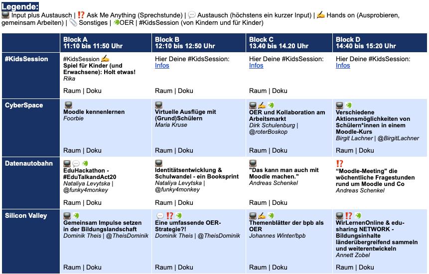 Sessionplan um 12 Uhr am 08.10.2020